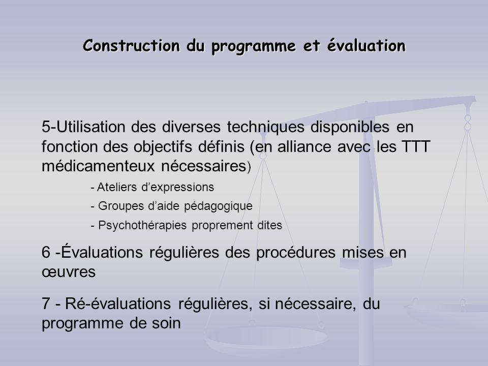 Construction du programme et évaluation