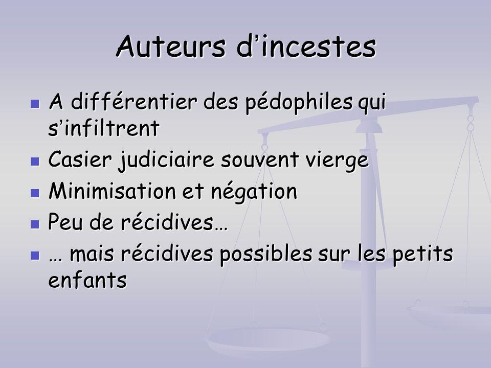 Auteurs d'incestes A différentier des pédophiles qui s'infiltrent