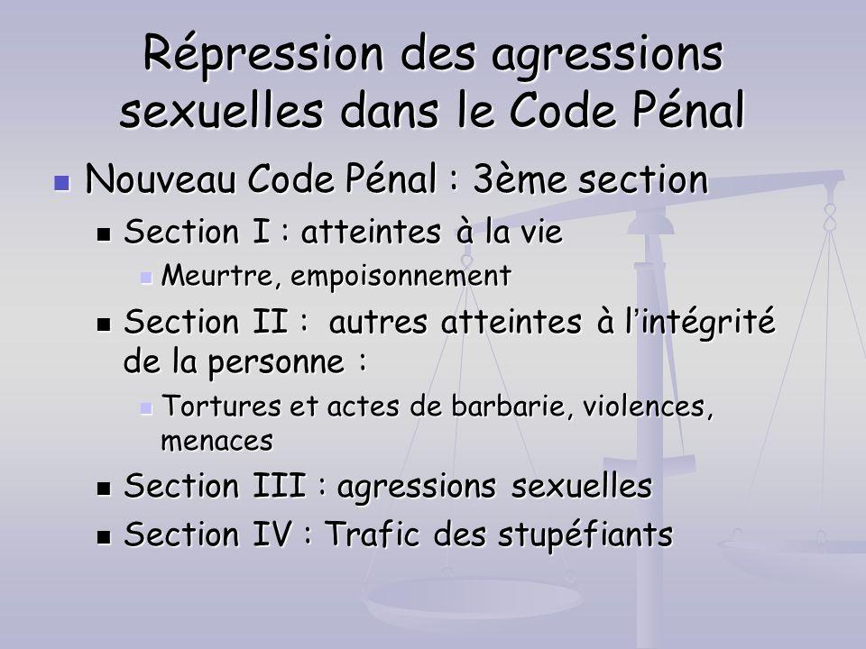 Répression des agressions sexuelles dans le Code Pénal