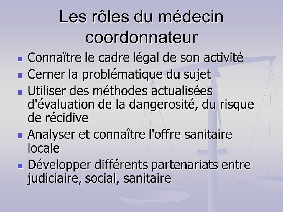 Les rôles du médecin coordonnateur