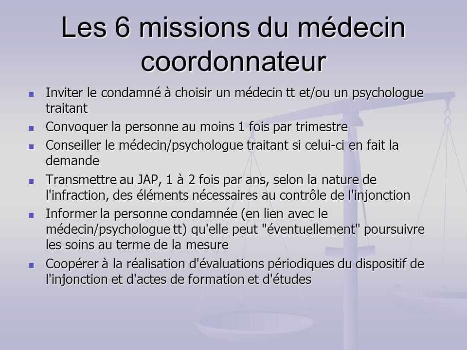 Les 6 missions du médecin coordonnateur
