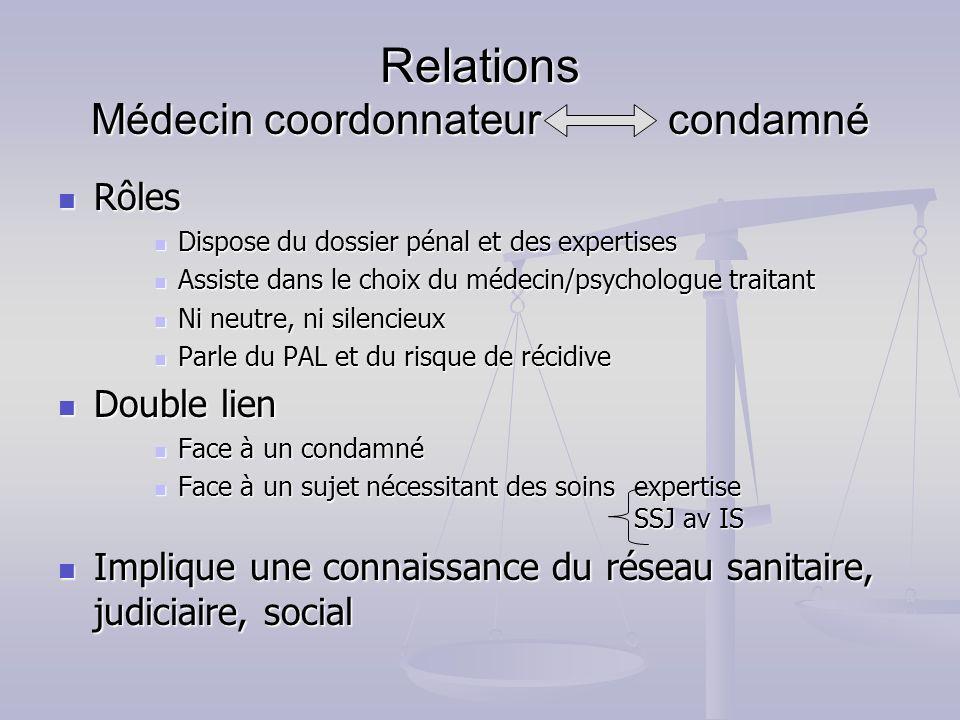 Relations Médecin coordonnateur condamné