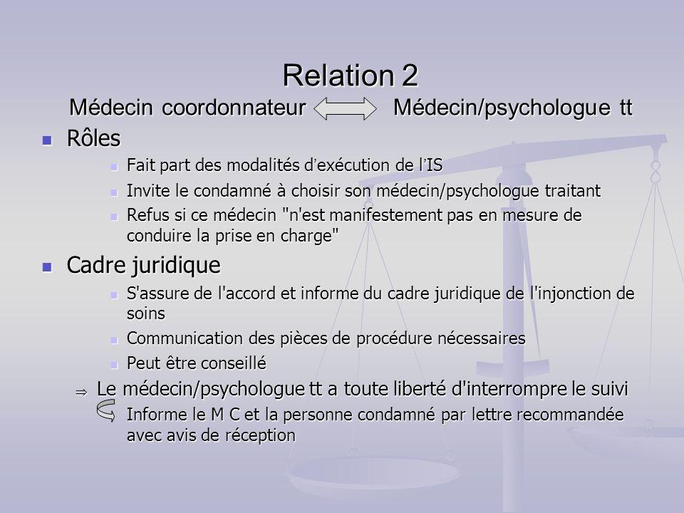 Relation 2 Médecin coordonnateur Médecin/psychologue tt