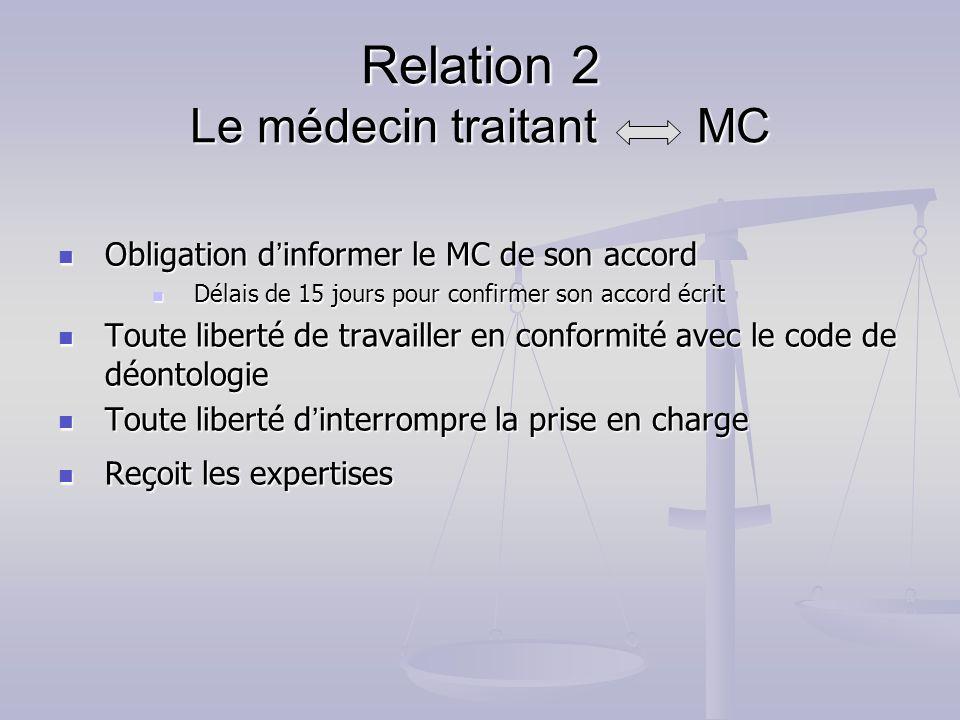 Relation 2 Le médecin traitant MC