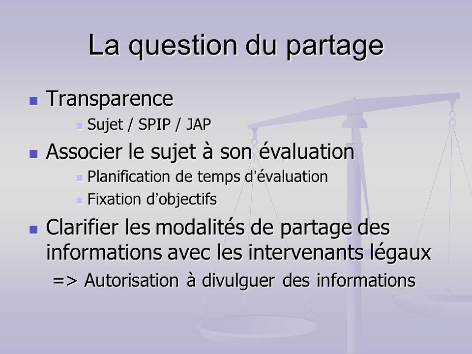 La question du partage Transparence Associer le sujet à son évaluation
