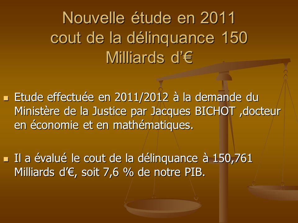 Nouvelle étude en 2011 cout de la délinquance 150 Milliards d'€