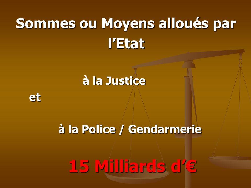 l'Etat à la Justice 15 Milliards d'€ Sommes ou Moyens alloués par et