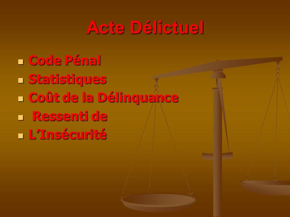 Acte Délictuel Code Pénal Statistiques Coût de la Délinquance
