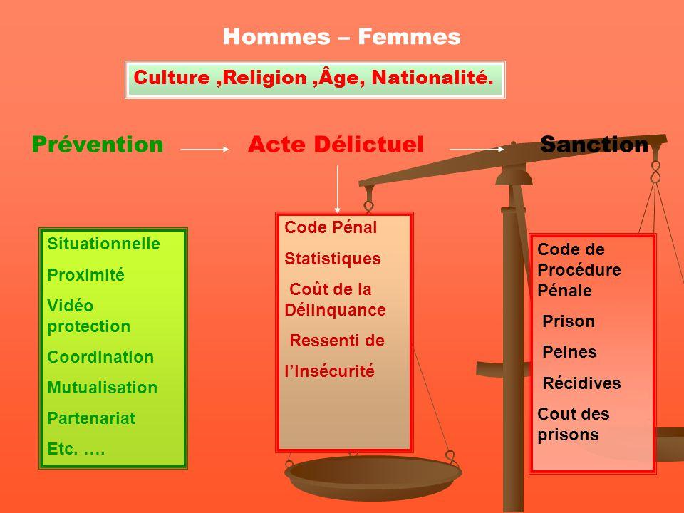 Hommes – Femmes Prévention Acte Délictuel Sanction