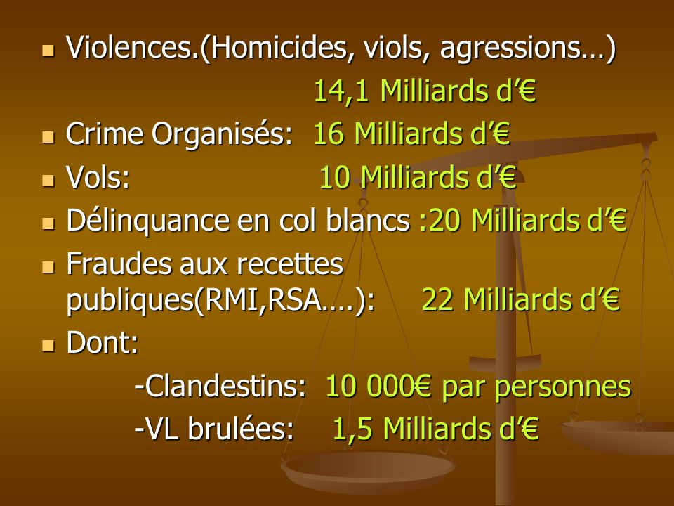 Violences.(Homicides, viols, agressions…)