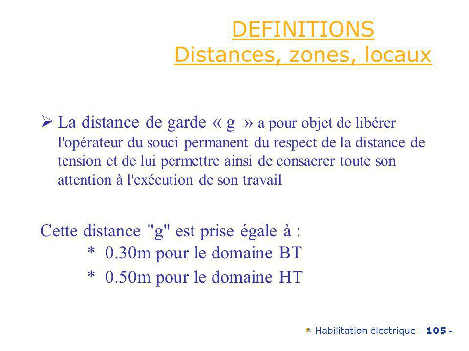 DEFINITIONS Distances, zones, locaux