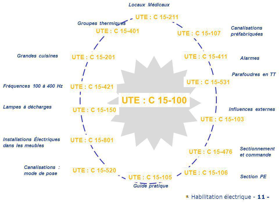 UTE : C 15-100 UTE : C 15-211 UTE : C 15-401 UTE : C 15-107