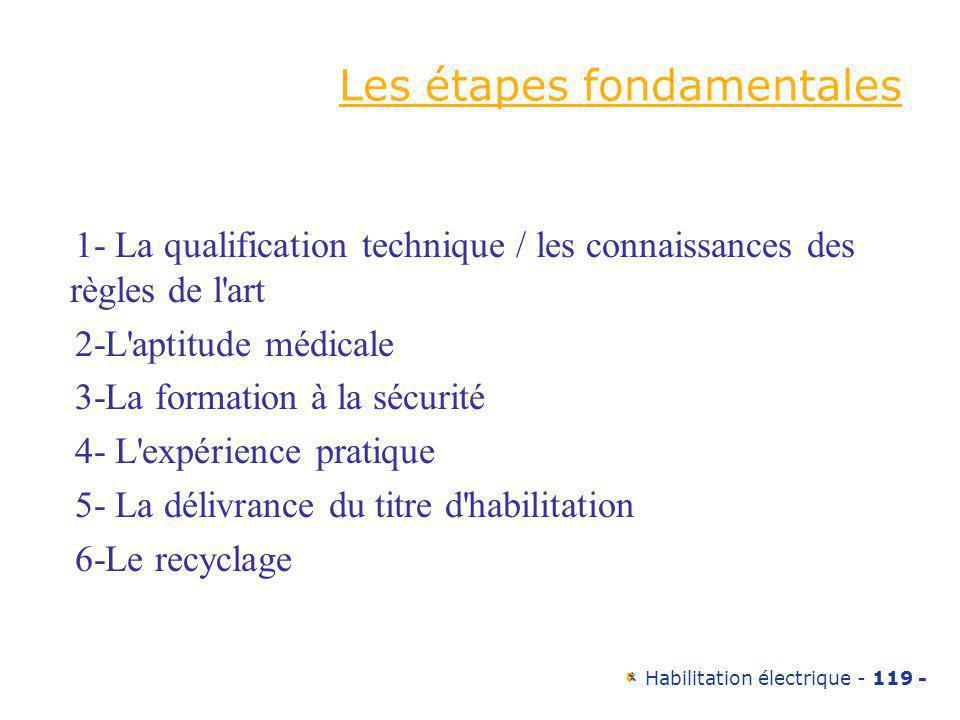 Les étapes fondamentales
