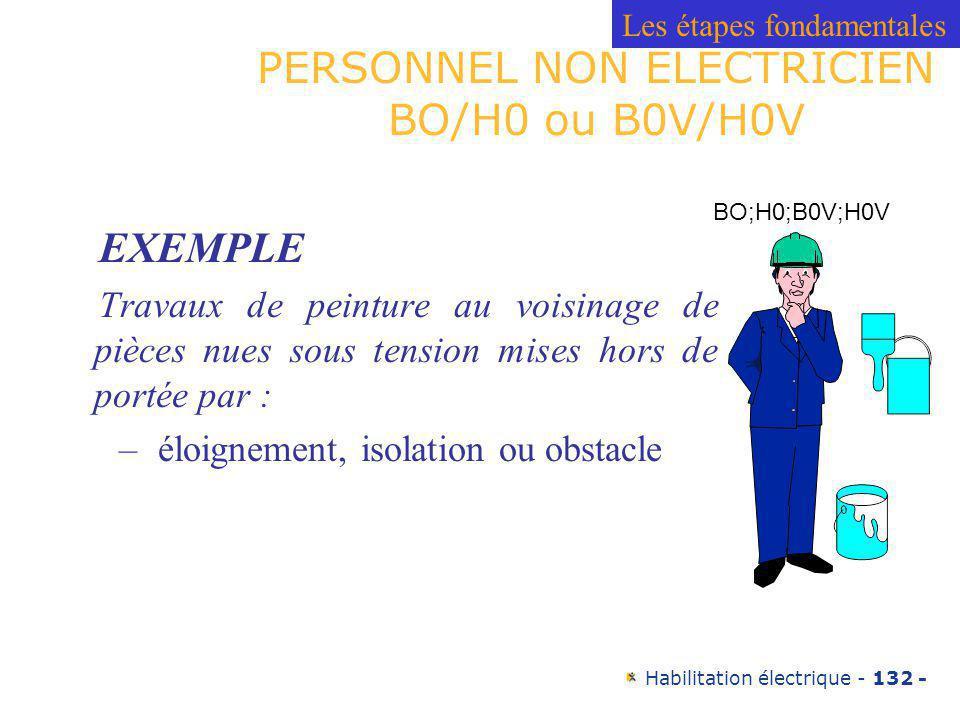 PERSONNEL NON ÉLECTRICIEN BO/H0 ou B0V/H0V