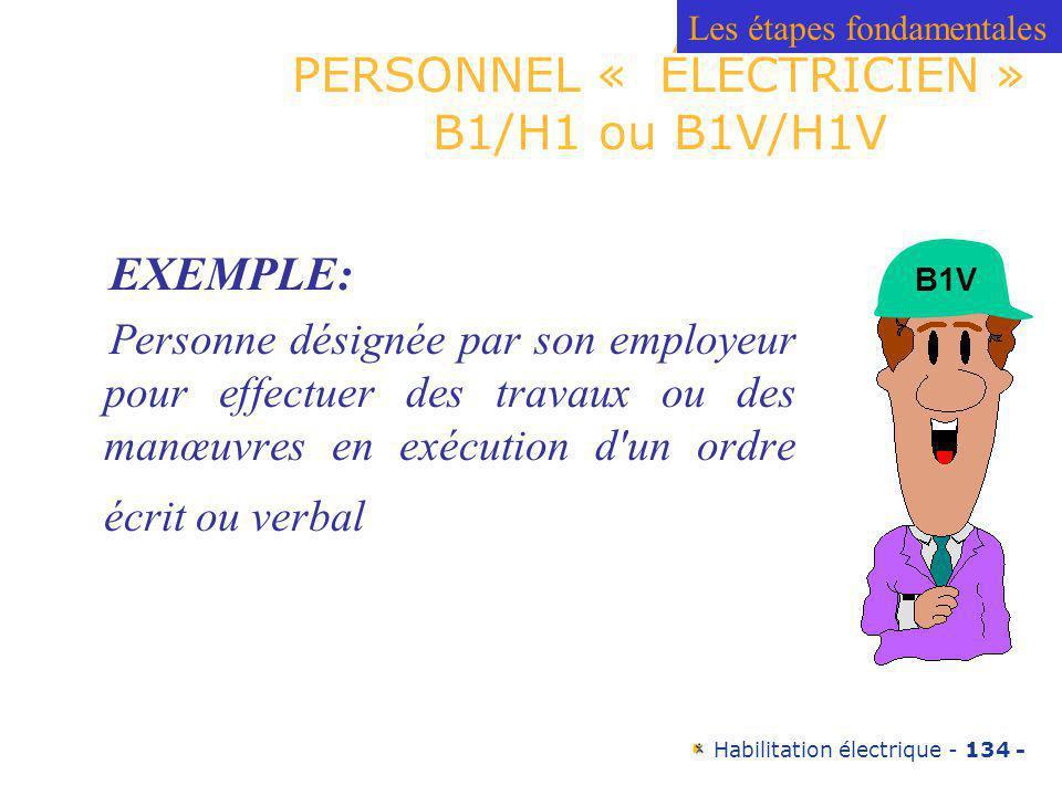 PERSONNEL « ÉLECTRICIEN » B1/H1 ou B1V/H1V