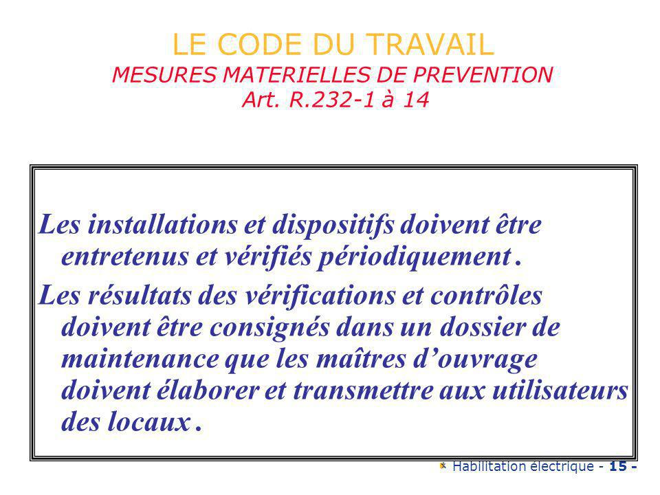 LE CODE DU TRAVAIL MESURES MATERIELLES DE PREVENTION Art. R.232-1 à 14