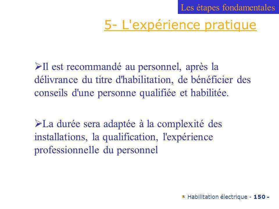 5- L expérience pratique