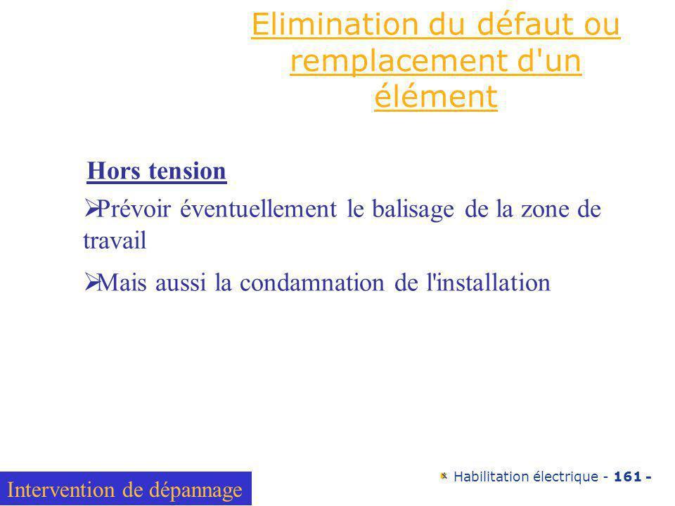 Elimination du défaut ou remplacement d un élément