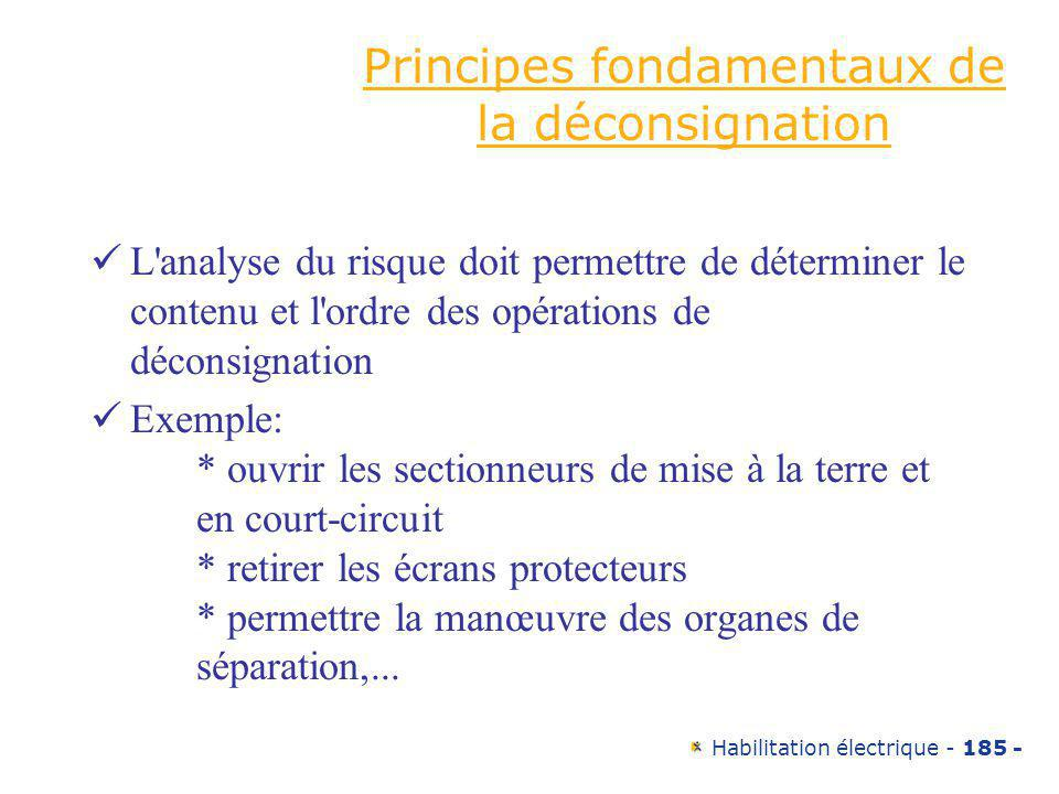 Principes fondamentaux de la déconsignation