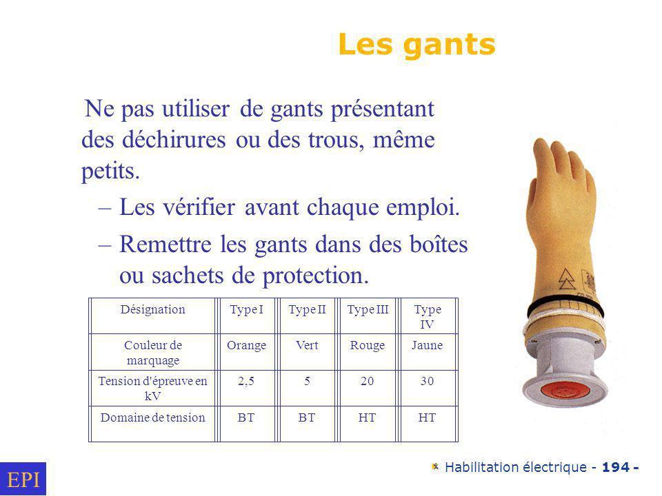 Les gants Ne pas utiliser de gants présentant des déchirures ou des trous, même petits. Les vérifier avant chaque emploi.
