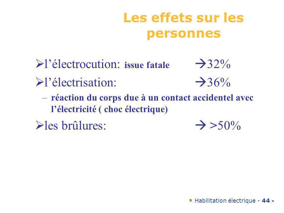 Les effets sur les personnes