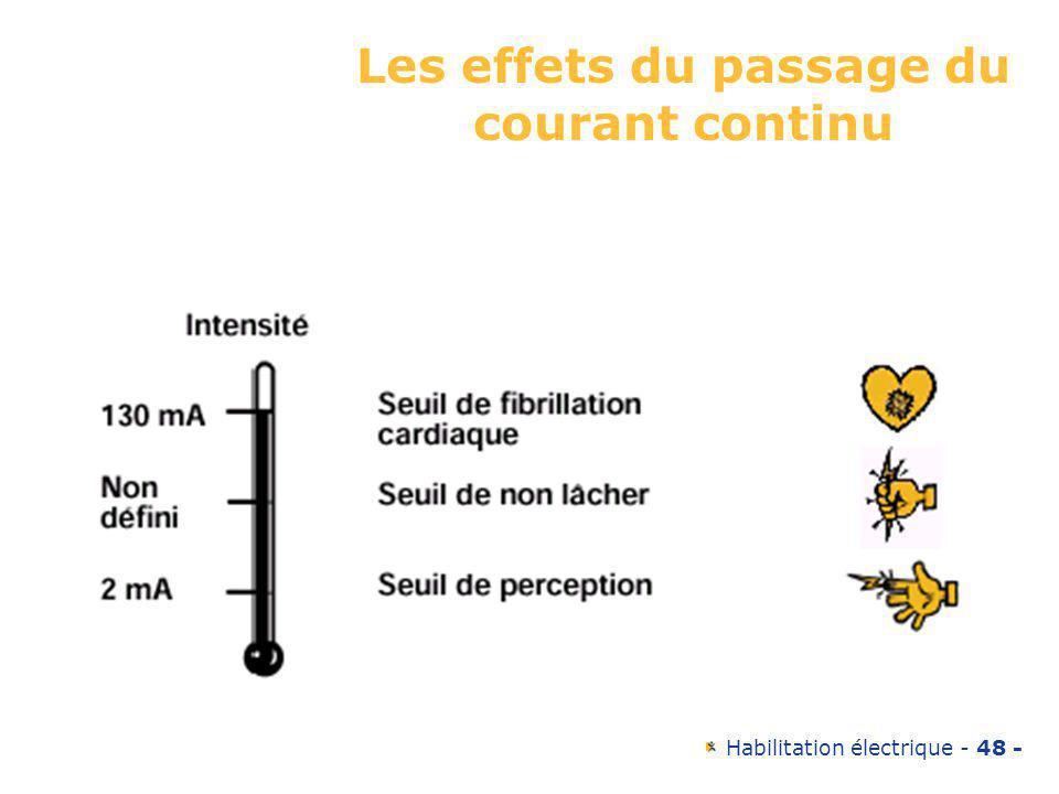 Les effets du passage du courant continu