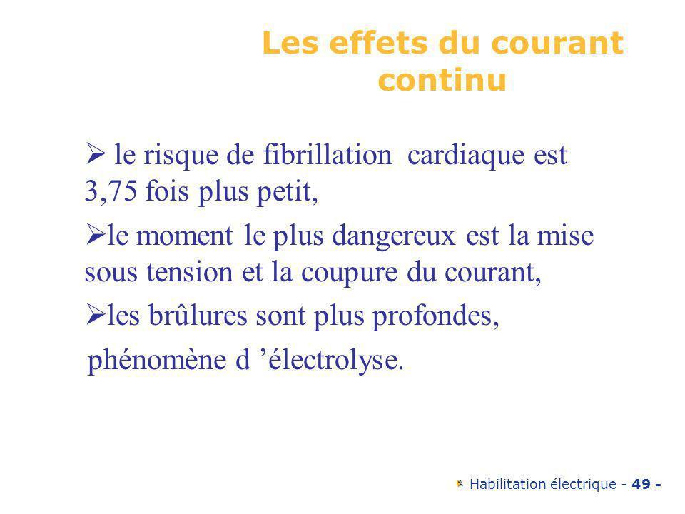 Les effets du courant continu
