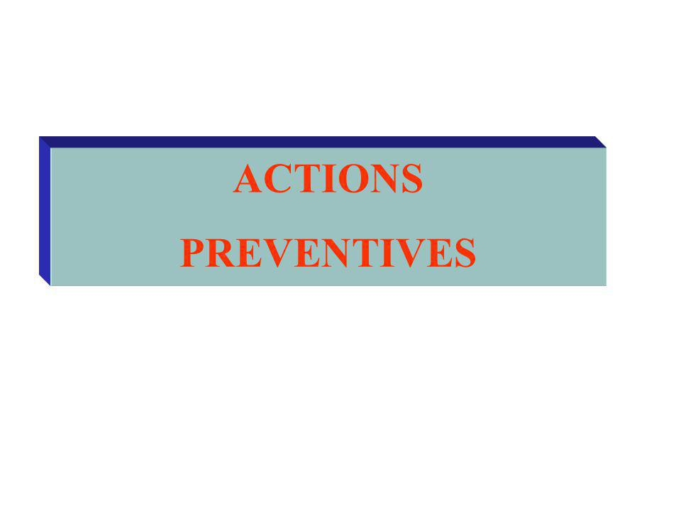 ACTIONS PREVENTIVES