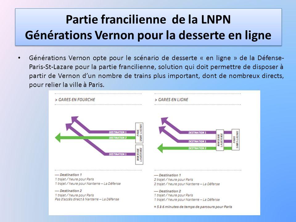 Partie francilienne de la LNPN Générations Vernon pour la desserte en ligne