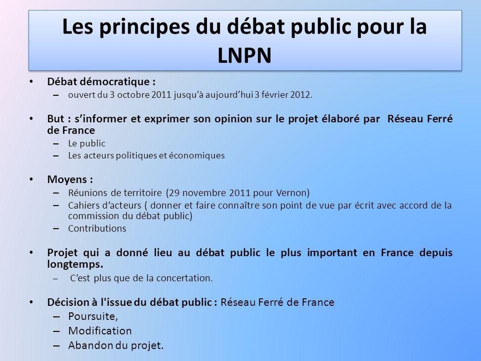 Les principes du débat public pour la LNPN