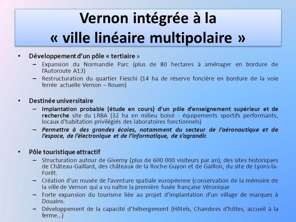 Vernon intégrée à la « ville linéaire multipolaire »
