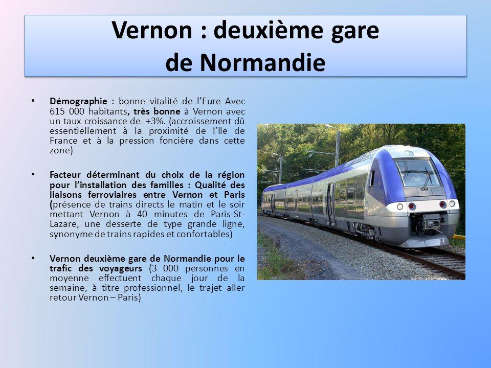 Vernon : deuxième gare de Normandie