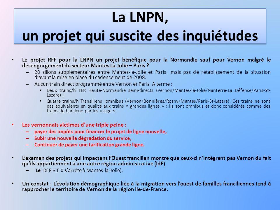 La LNPN, un projet qui suscite des inquiétudes