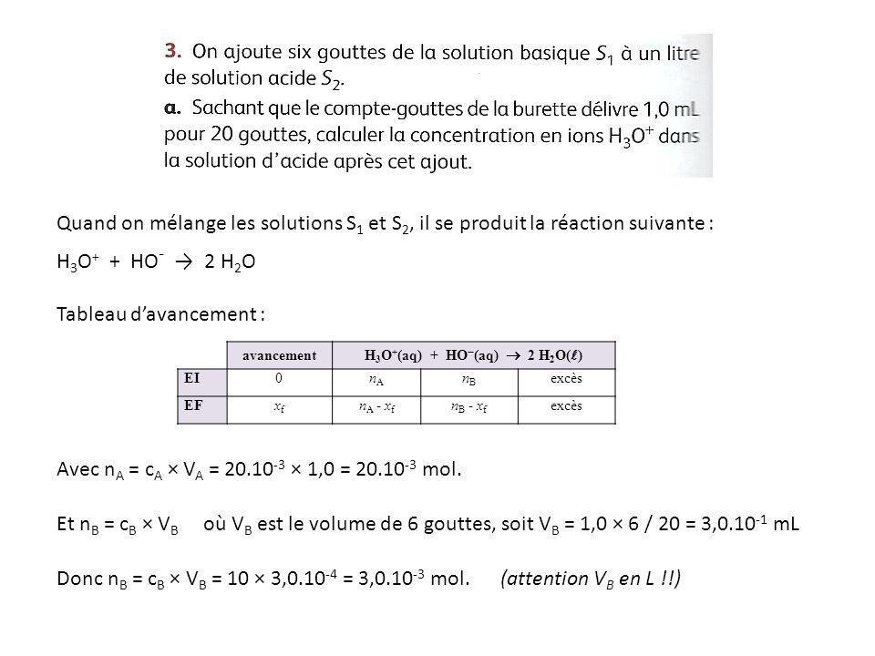 H3O+(aq) + HO(aq)  2 H2O()