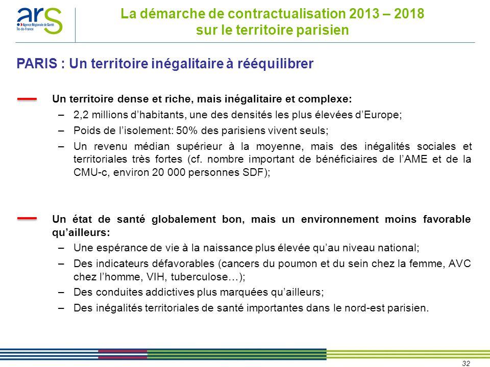 PARIS : Un territoire inégalitaire à rééquilibrer