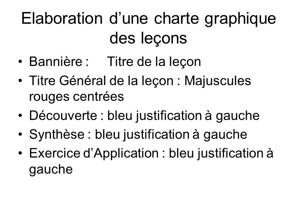 Elaboration d'une charte graphique des leçons
