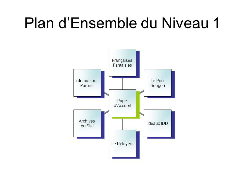 Plan d'Ensemble du Niveau 1