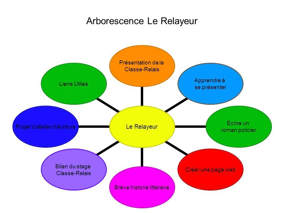 Arborescence Le Relayeur