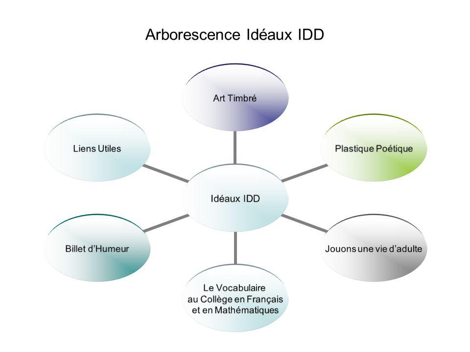 Arborescence Idéaux IDD