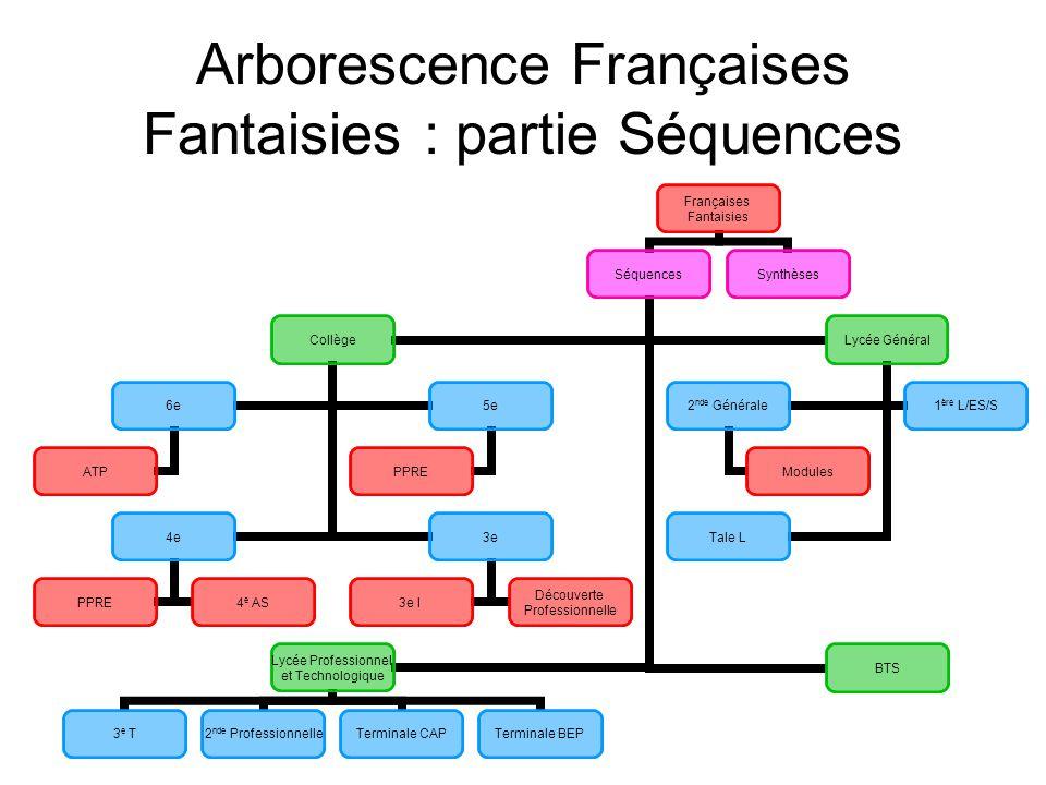 Arborescence Françaises Fantaisies : partie Séquences