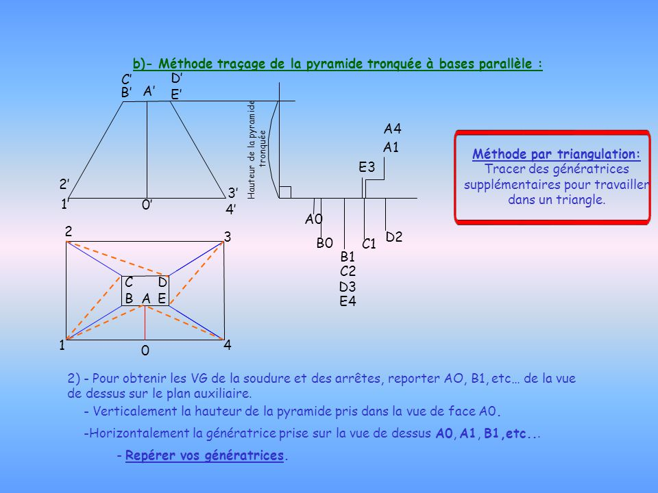 b)- Méthode traçage de la pyramide tronquée à bases parallèle :