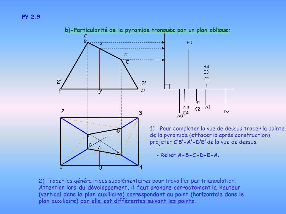 b)-Particularité de la pyramide tronquée par un plan oblique: