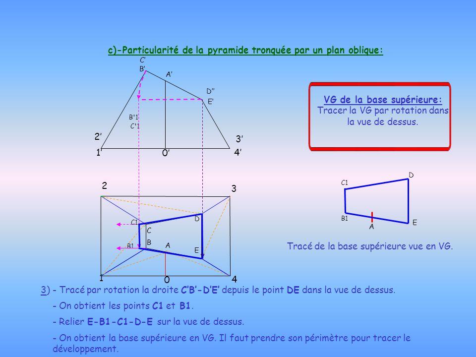 c)-Particularité de la pyramide tronquée par un plan oblique: