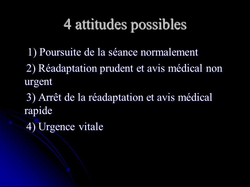 4 attitudes possibles 1) Poursuite de la séance normalement