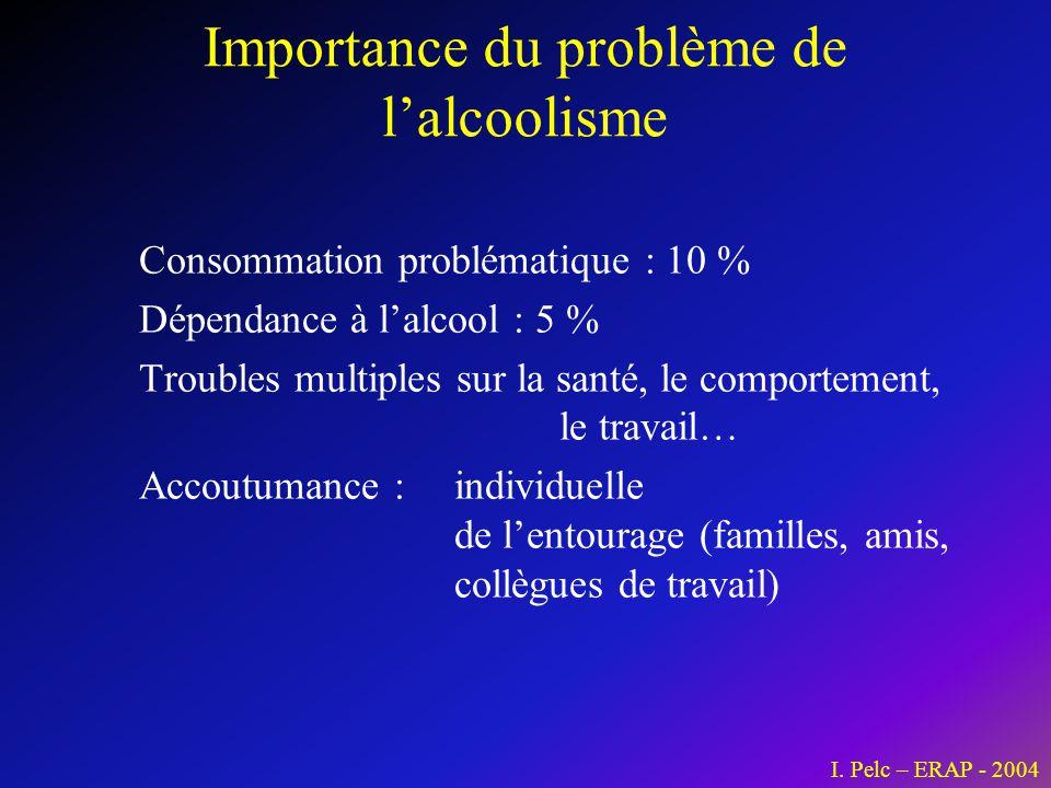 Importance du problème de l'alcoolisme