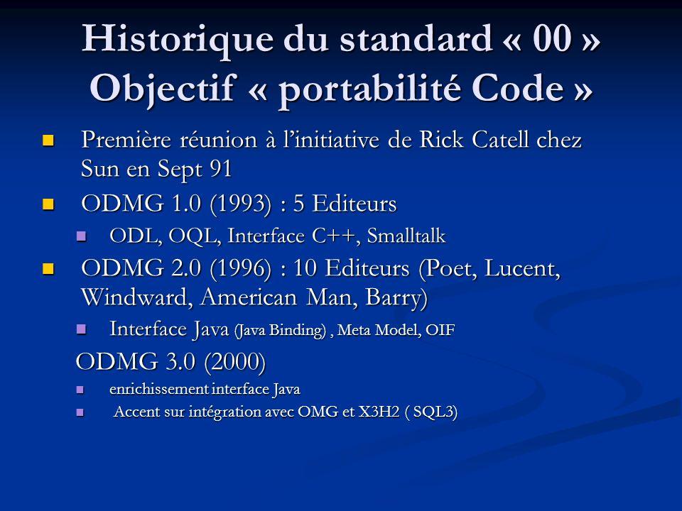 Historique du standard « 00 » Objectif « portabilité Code »