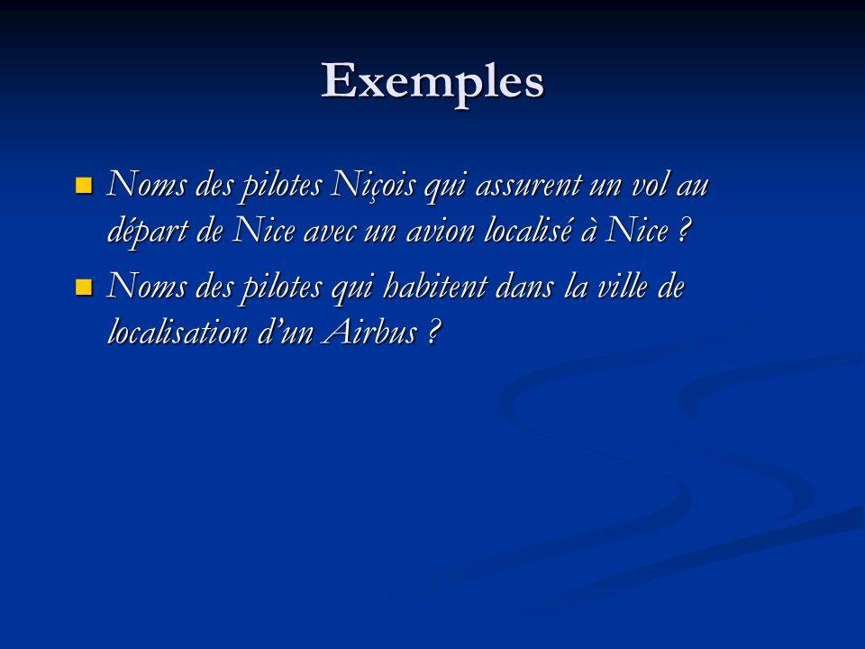 Exemples Noms des pilotes Niçois qui assurent un vol au départ de Nice avec un avion localisé à Nice