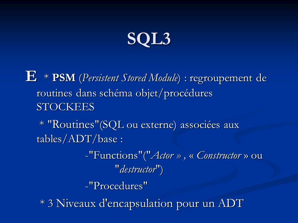 SQL3 E * PSM (Persistent Stored Module) : regroupement de routines dans schéma objet/procédures STOCKEES.