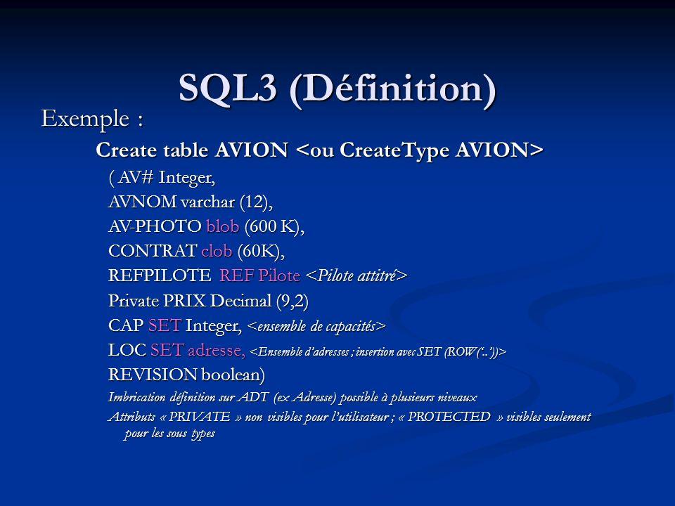 SQL3 (Définition) Exemple :