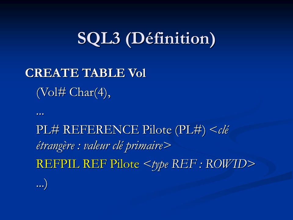 SQL3 (Définition) CREATE TABLE Vol (Vol# Char(4), ...